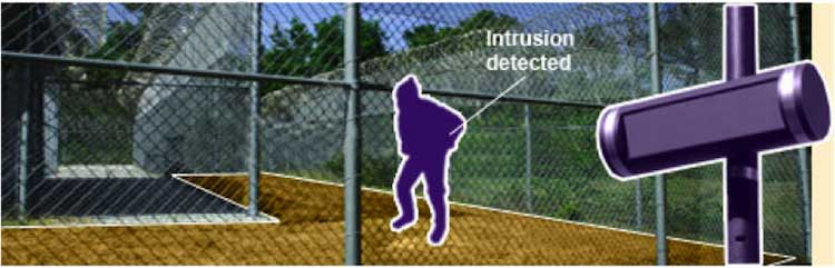DETECTION EXTERIEURE CLOTURES IBS